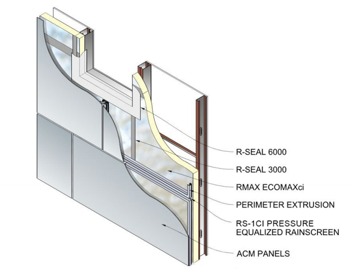 RS-1CI | Continous Assembly System - Ultra Screen Composites